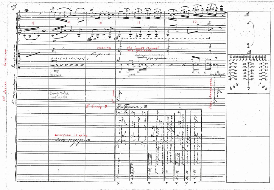 A page of the choreographic notation scores for Le Jardin Anime from Le Corsaire